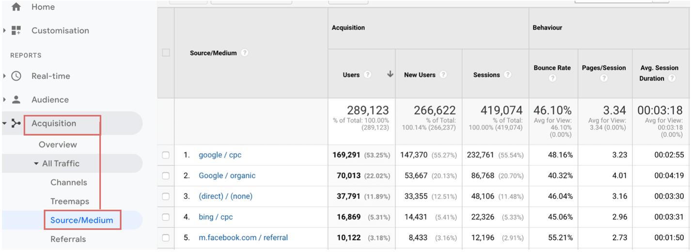 google analytics and call tracking