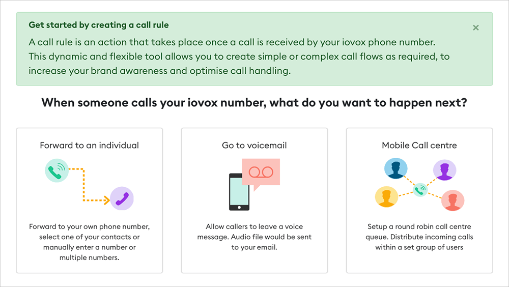 iovox dialer call rules getting started
